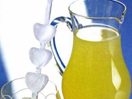 Лимонно-апельсиновый напиток