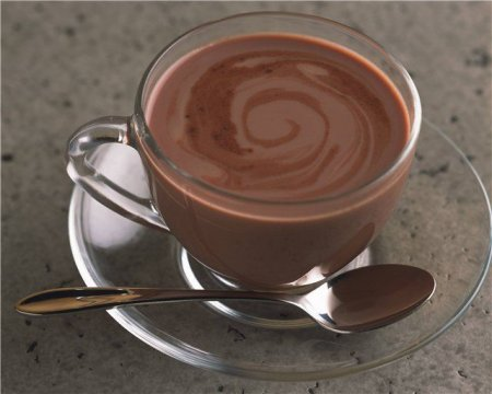 Несколько рецептов горячего шоколада