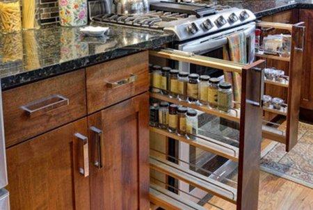 Оборудование кухни